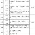 일광약탕기 - 에러 번호(최근생산제픔 아닙니다.)